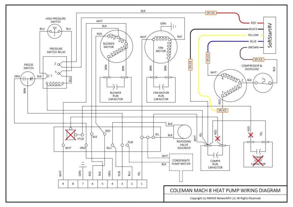 Coleman Mach Heat Pump