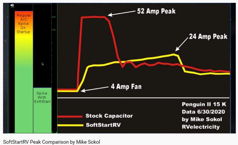 SoftStartRV Peak Comparison - Mike Sokol